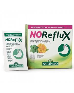 NoReflux